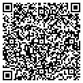 QR code with Express Personnel Service contacts