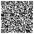 QR code with Security Solutions Inc contacts