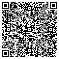 QR code with Richland Planting Co contacts