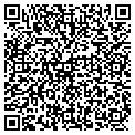QR code with Richard A Staton Pa contacts