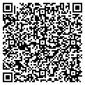 QR code with Network Consulting Group contacts