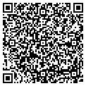 QR code with Remax Real Estate Today contacts