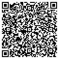 QR code with Alaska Community Foundation contacts
