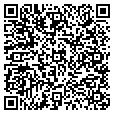 QR code with Southwind Corp contacts