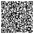 QR code with Mastercuts contacts