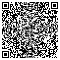QR code with Ricketts Auto Parts & Deisel contacts