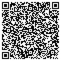 QR code with Guaranty Residential Lending contacts