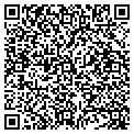QR code with Robert J Gunther Law Office contacts