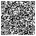 QR code with Rusty Brock Glass Inc contacts