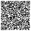 QR code with Alaska Maintenance & Repair contacts
