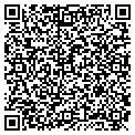 QR code with Russellville Eye Clinic contacts