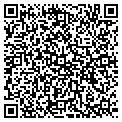 QR code with Judicary Crts of The State Ark contacts
