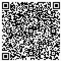 QR code with Richard Imboden contacts