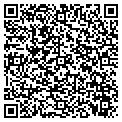 QR code with Builders Cabinet Source contacts