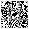 QR code with Summit Family Practice contacts