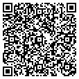 QR code with Sonnys contacts