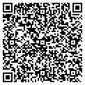 QR code with Jackson County Barn contacts