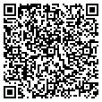 QR code with Hat World contacts