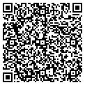 QR code with Richwood Apartments contacts