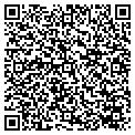 QR code with Sunbelt Commercial Hvac contacts