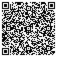 QR code with Susan Bunting contacts