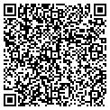 QR code with Russell Industrial contacts