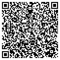 QR code with Southern Home Exteriors contacts