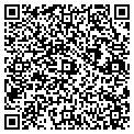 QR code with Jan Dewoody Scussel contacts