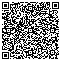 QR code with Alaska Cleaning Specialists contacts