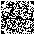 QR code with Southwest Excavating Inc contacts