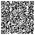 QR code with Sharons Data Entry Bookkepper contacts