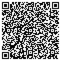 QR code with Industrial Machining Corp Ark contacts