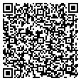 QR code with Price's Auto Sales contacts
