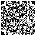 QR code with Pretty In Paint contacts
