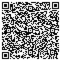 QR code with Alaska Village Initiatives contacts