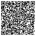 QR code with Graybar Electric Company Inc contacts