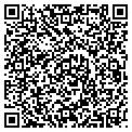 QR code with Margland II III Iv & V contacts