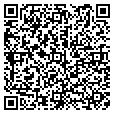 QR code with Arkancell contacts