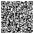 QR code with Rodfam Inc contacts