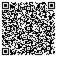 QR code with Sues Cuts & Curls contacts