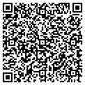 QR code with Betty Jo Groom & Trim Shop contacts