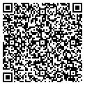 QR code with Ed's Edible Landscaping contacts