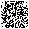 QR code with Ricketts Trucking Co contacts