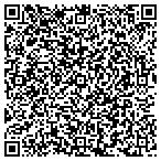 QR code with Rosenberg Holt Zinser Dentist contacts
