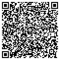 QR code with Department of Endocrinology contacts