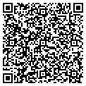 QR code with Richardson Family Dentistry contacts