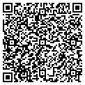 QR code with Federal Correctional Instn contacts