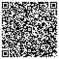 QR code with Ground Keepers Office contacts