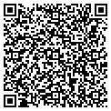 QR code with Country Girls Pntg & Carpeting contacts