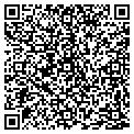 QR code with Auditor Arkansas State contacts